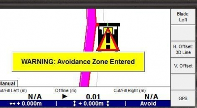 Machine Control Display - Avoidance Zones